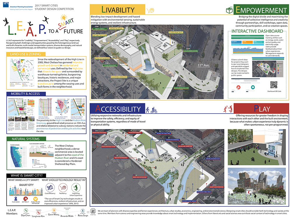 Students L E A P To Victory In Smart Cities Design Competition