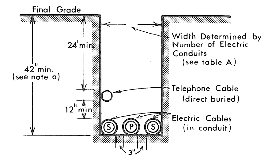Consider The Juncion Of Three Wires As Shown In The Manual Guide