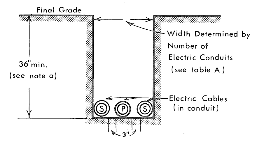 ga power transformer wiring diagram underground wiring in new residential areas  underground wiring in new residential areas