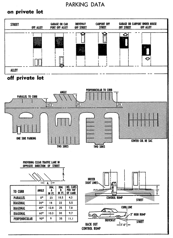 row houses basement parking design standards www imgarcade com