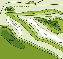 2.1.6: Ejemplos de varios terrenos