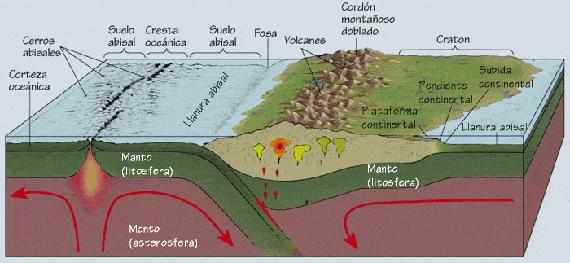 2.2.2: Mapa geologico de suelo rocoso