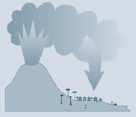 2.2.7: Penacho de la área afectada de la erupción de un volcán