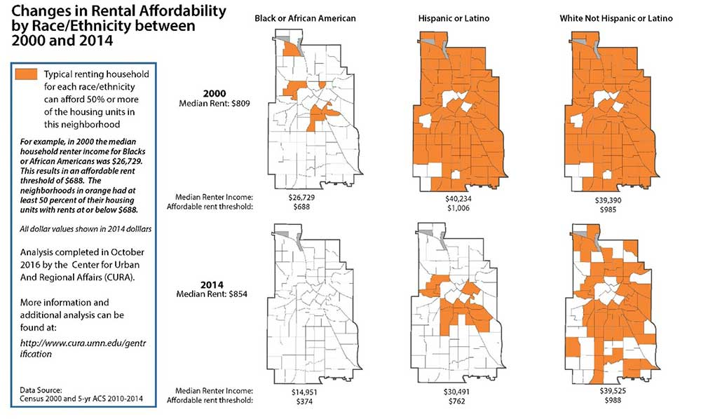 Figure 7. Areas in Minneapolis affordable to median-income households by race, 2000 and 2014 (Adapted by the City of Minneapolis with permission of the University of Minnesota's Center for Urban and Regional Affairs (CURA) from The Diversity of Gentrification: Multiple Forms of Gentrification in Minneapolis and St. Paul, http://gentrification.umn.edu, January 25, 2019.)