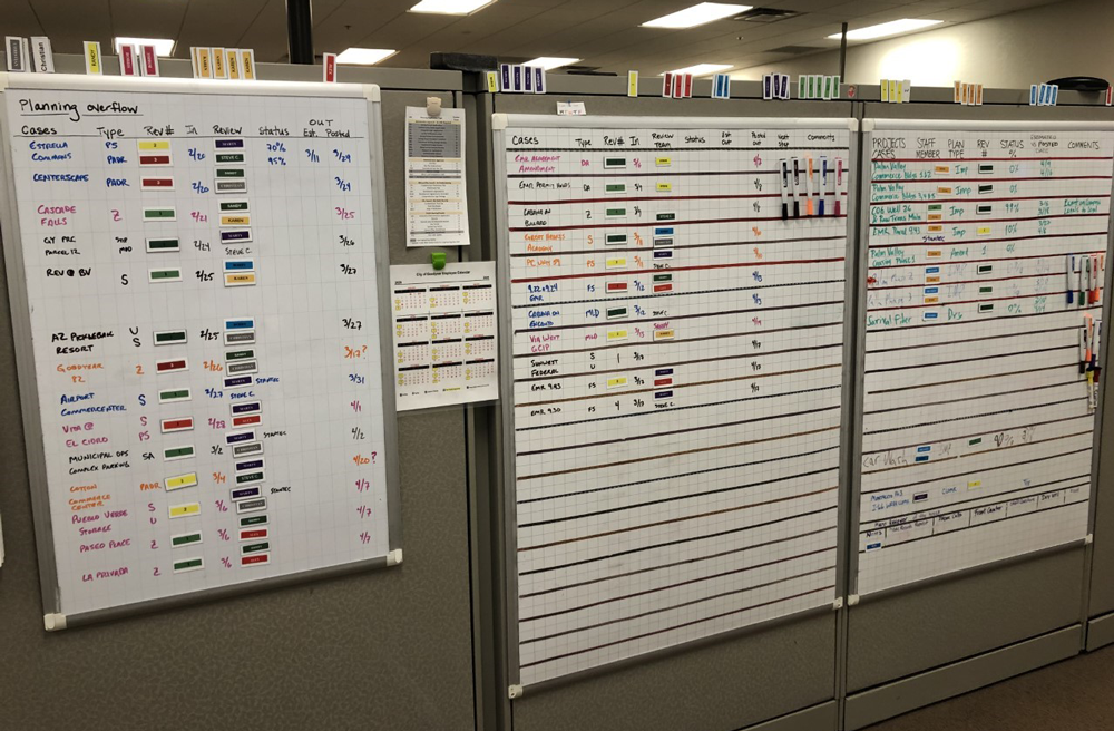 Figure 5. Production boards allow easy access to case status and metrics for all staff. Photo courtesy City of Goodyear.