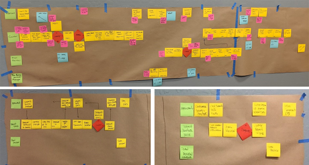 Figure 6. Current-state (top), interim-state (bottom left), and future-state (bottom right) value streams for a planning process. Photos courtesy City of Goodyear.
