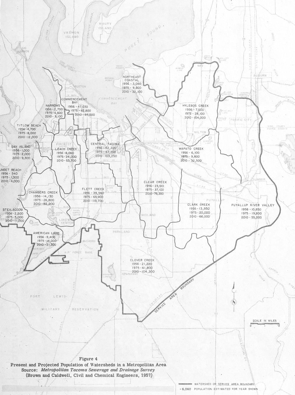 Figure 4. Present and Projected Population of Watersheds in a Metropolitan Area. Source: Metropolitan Tacoma Sewerage and Drainage Survey (Brown and Caldwell, Civil and Chemical Engineers, 1957).