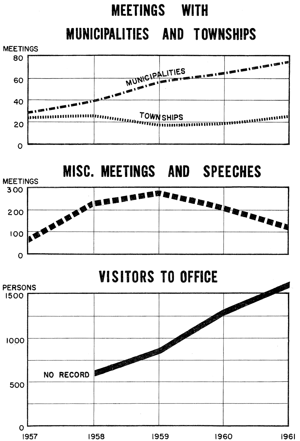 Figure 1. Reproduced from the 1961 Annual Report of the Lorain County (Ohio) Regional Planning Commission.