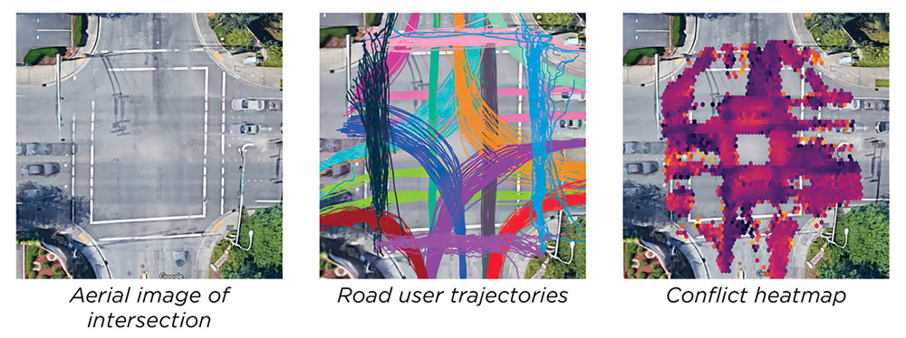 From left, aerial image of intersection, road user trajectories, and conflict heatmap. All images courtesy Transoft Solutions.