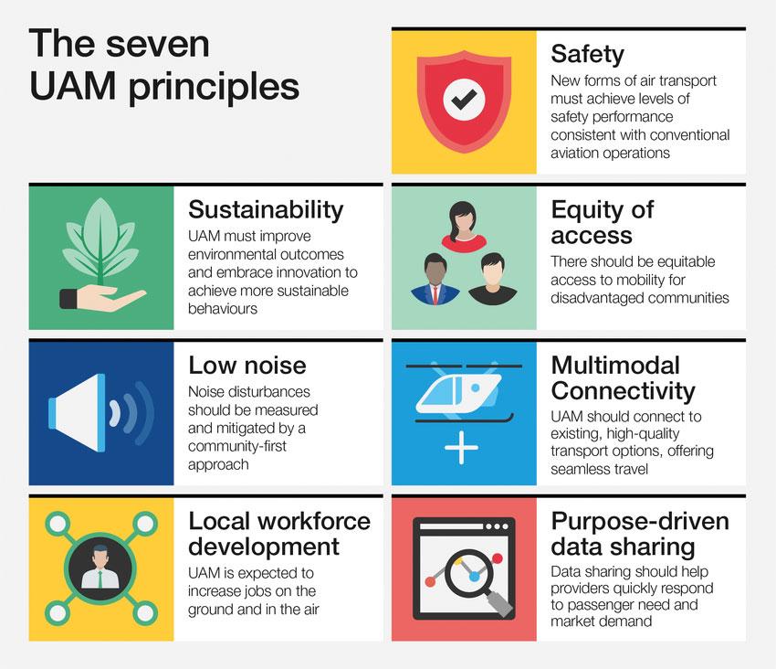 Image courtesy World Economic Forum.
