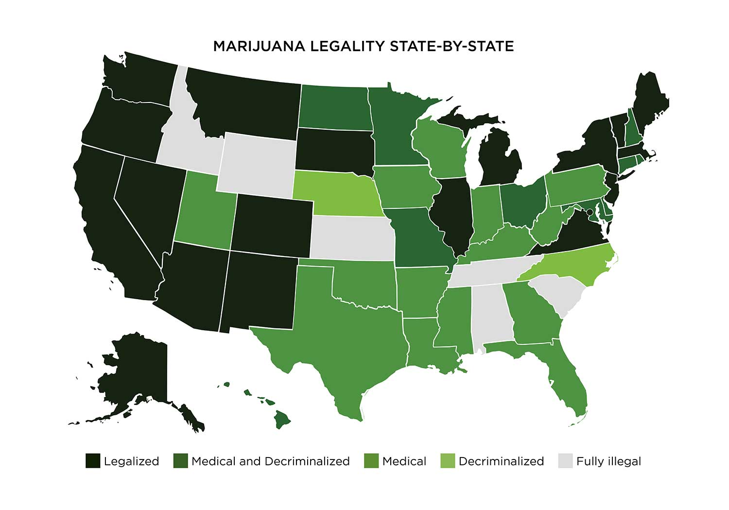 Recreational cannabis is currently legal in 15 states. Cannabis is only fully illegal in a total of six states; all others have decriminalized it, allow it for medical use, or have legalized it entirely. Source: Disa Global Solutions, Inc.  Data as of January 2021.