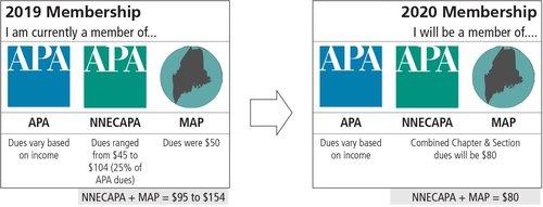 NNECAPA-MAP-MembershipRenewal2020