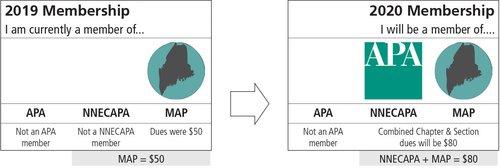 MAP Membership Renewal 2020