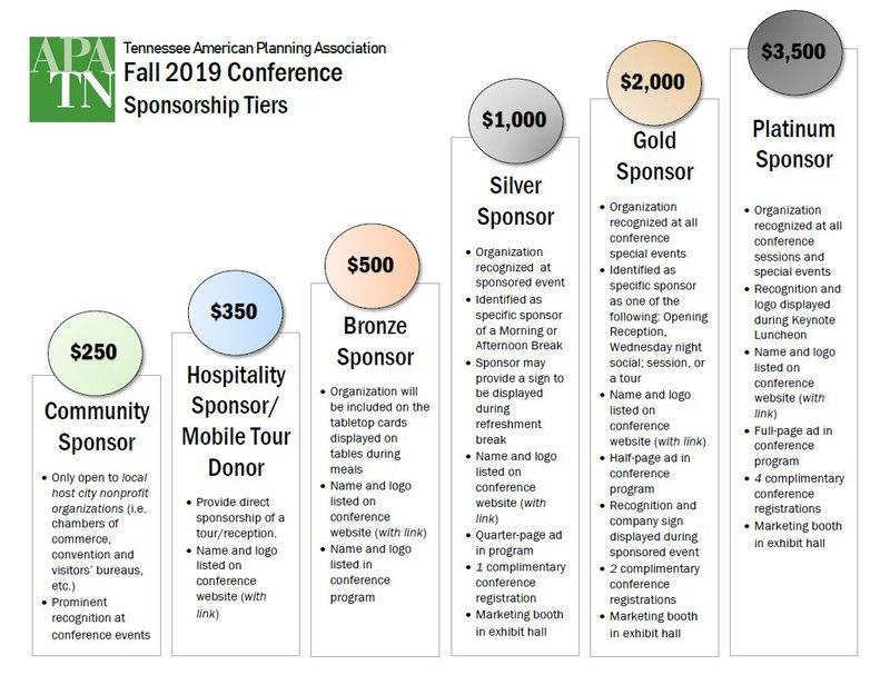2019 TAPA Sponsorships